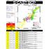 事前BCP防災対策 地震予測情報「S-CAST」 製品画像