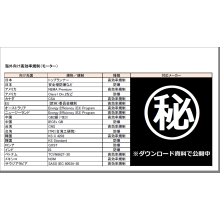 海外向け高効率規制(モーター) 対応ラインナップ 製品画像