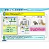 レンタル販売管理システム 製品画像