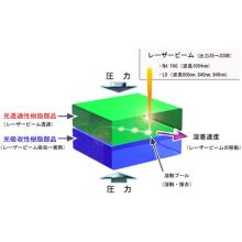 LTW.JP ホームページ情報 製品画像
