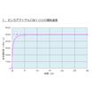 エマルション型カチオン性増粘剤『センカアクトゲルCM100』 製品画像