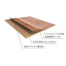 【サンプル進呈】突板練付合板『KDパネル』※突板シートもあり 製品画像