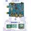 温度や湿度、量など計測データのIoT化!組み込み汎用産業用ボード 製品画像