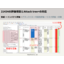 ISO/SAE21434対応脅威分析ツールAttacktree+ 製品画像