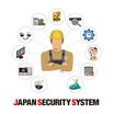 【防犯カメラ】日本防犯システムの保守サービス【監視カメラ】 製品画像