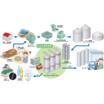 バイオガス精製プロセス 製品画像