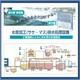 【※施工事例進呈中!】食品工場の排水処理設備に液中膜を導入 製品画像