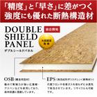 木質構造断熱パネル「ダブルシールドパネル(DSP)」   製品画像