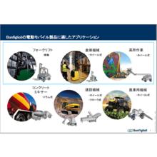 資料『建設・産業機械用 電動パワートレインのアプリケーション例』 製品画像