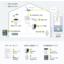 ホームIoTサービス「ネコリコホームプラス」 製品画像