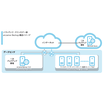 【導入事例】ソフトバンク・テクノロジー株式会社様(1) 製品画像