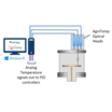 Agnitron社 MOCVD装置 In-situ温度モニター 製品画像