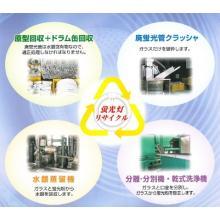 廃蛍光管リサイクルシステム 製品画像