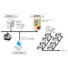 【開発事例】コンプレッサ台数制御システム 製品画像
