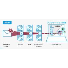 【セキュリティ】HP SureClickEnterprise 製品画像