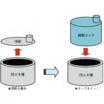 老朽化・損傷した防火水槽を低コスト・短期間で再生『TiT工法』 製品画像