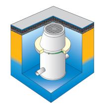 地震時のマンホール浮上抑制工法『ハットリング工法』 製品画像