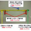 転落防止おがみ用ロープ 製品画像