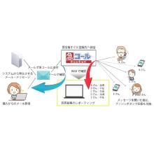 連絡情報解析&通知システム『急コール』 製品画像