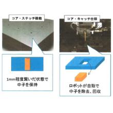 中子自動除去ロボット仕様の精密ワイヤ放電加工機を導入 製品画像