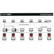 品質改善支援システム『ネットワークシステム』 製品画像