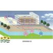 冷暖房『帯水層蓄熱冷暖房システム(夏期・冬期稼動)』 製品画像