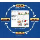 全員参加型保全管理システム『SMART TPM V3』 製品画像