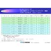 【資料】ユニセンスシリーズ( W/O 型エマルションタイプ) 製品画像