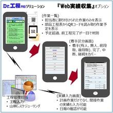 「Web実績収集」オプション-Dr.工程PROソリューション 製品画像