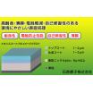 環境に配慮した表面処理「イオニスコート/SK」 製品画像