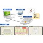 【開発事例】投薬チェックシステム 製品画像