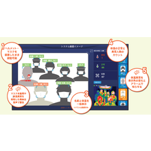 非接触体温自動検知&顔認証システム『Kaosys』 製品画像