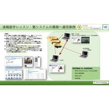 遠隔レッスンにWebRTCのSaverVideoConnect2 製品画像