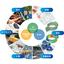 組立型製造業向けPLMシステム「Visual BOM」 製品画像
