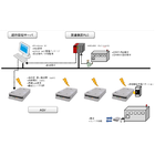 【開発事例】AGV自動搬送システム 製品画像