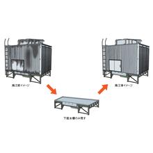 角形開放式・密閉式・丸形開放式冷却塔 メンテナンスメニュー 製品画像