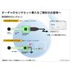 【資料】オーギャのセンサセット導入をご検討のお客様へ 製品画像