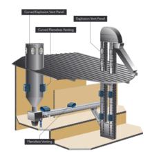 VIGILEX 爆発防護装置 製品画像