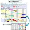 管理工数を大場に削減!小日程管理システム『Telegno-PM』 製品画像
