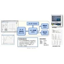 計測機器開発/AI・IoTシステム開発 ※実績紹介資料を進呈 製品画像