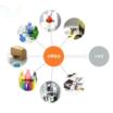ネットワーク&トータルパッケージングソリューション 製品画像