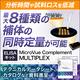 『MicroVue Complement MULTIPLEX』 製品画像