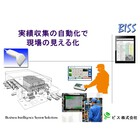 実績収集・報告書作成・音声入力ソリューション 製品画像