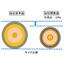 5G機器用配線ケーブルに好適な高性能同軸ケーブルを開発 製品画像