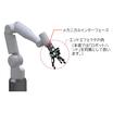 ロボットハンド導入・開発支援サービス【※ポイント資料進呈】 製品画像