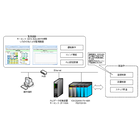 【開発事例】高温炉温度制御システム 製品画像