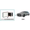 Liイオン電池⽤⾼強度圧延銅箔 製品画像