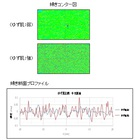 SPHYRNAを応用した「ゆず肌」評価システム 製品画像