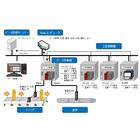 【開発事例】IoT化による温度監視システム 製品画像