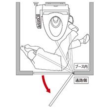 トイレの非常時、迅速に対応できます!【非常解錠パニックオープン】 製品画像